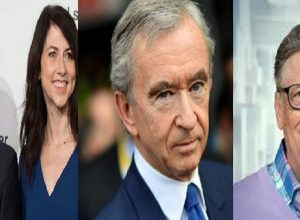 Top 10 Most Richest People In The World 2020
